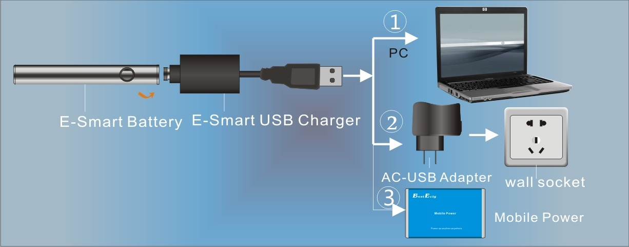 Charging the e-smart Battery